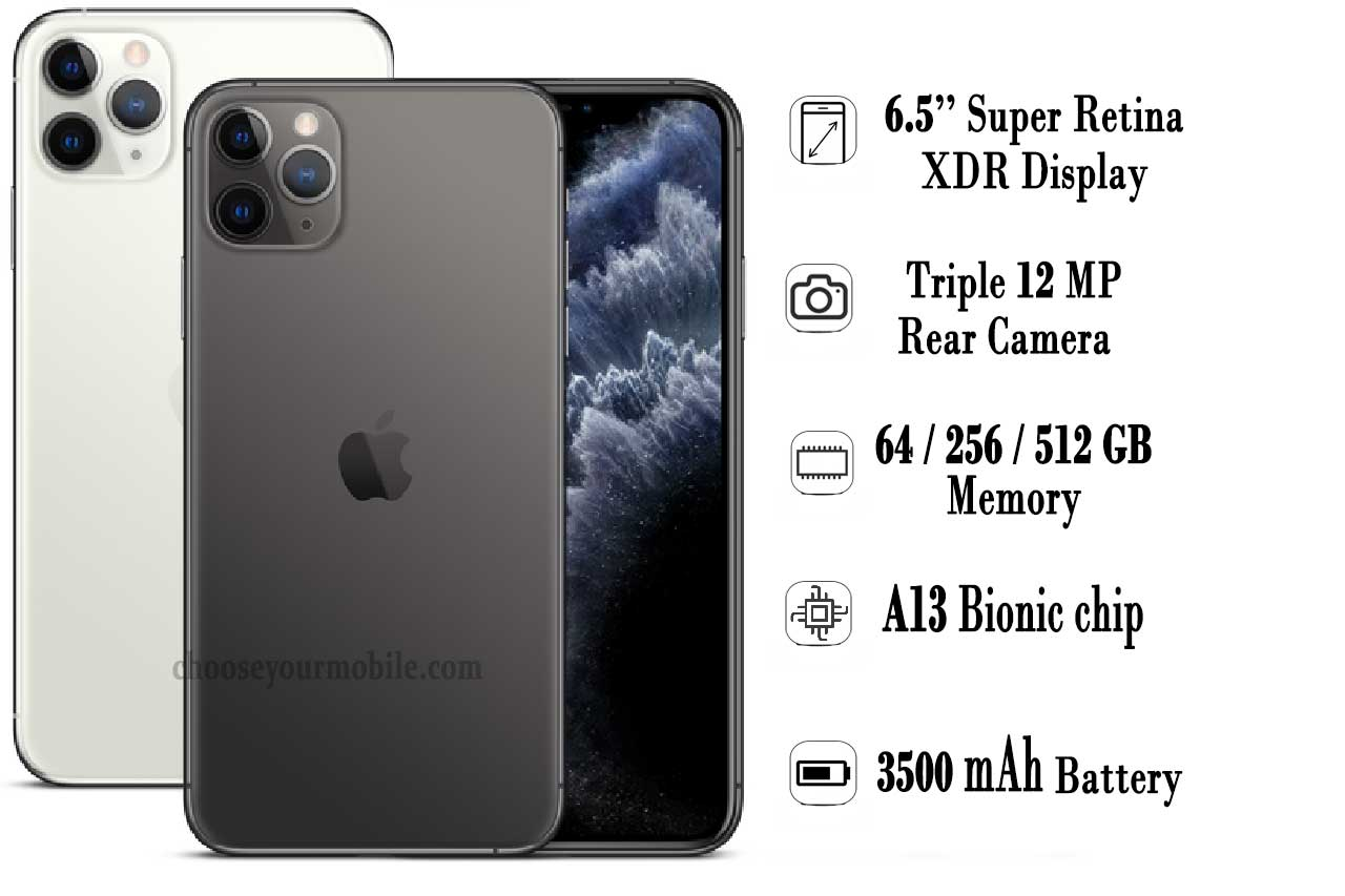 Apple IPhone 11 Pro Max (A2161) specifications ,images and price