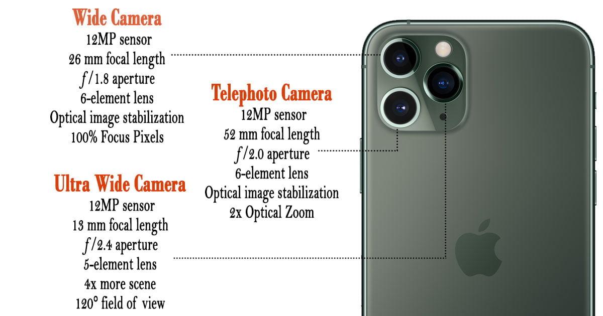 Apple IPhone 11 Pro (A2160)
